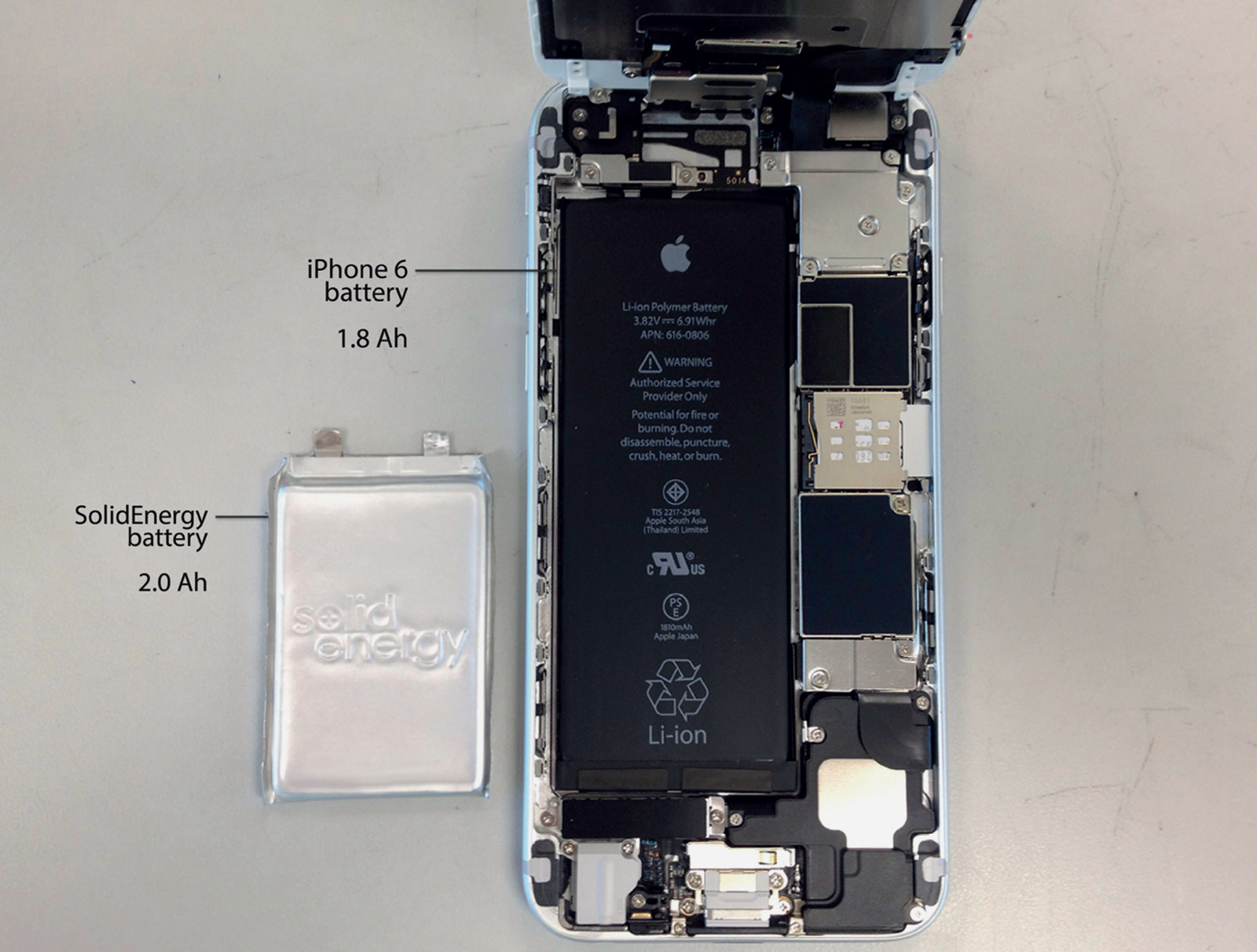Last fall SolidEnergy showed a prototype that's half the size of an iPhone 6 battery but offers more battery life per charge.