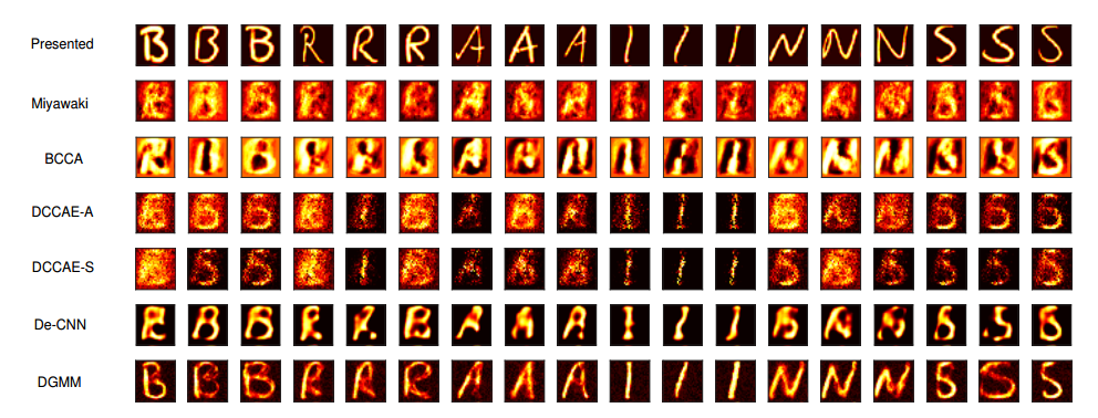 A comparison of brain-image reconstruction techniques. The original images are shown in the top row, while the results of the new deep generative multivew model are shown in the bottom row.